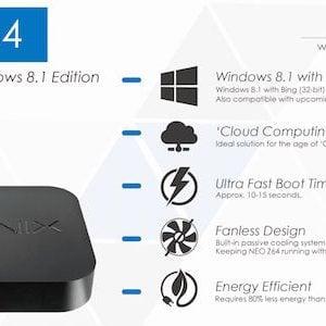 [tag] Minix NEO Z64 Windows 8.1 Mini PC Mini PCer efter brands